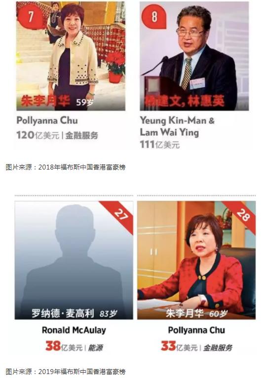2019香港女首富身家大跌 近一年多来身家缩水87亿美元